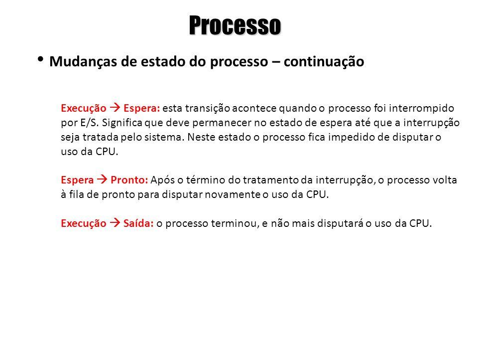 Processo Mudanças de estado do processo – continuação