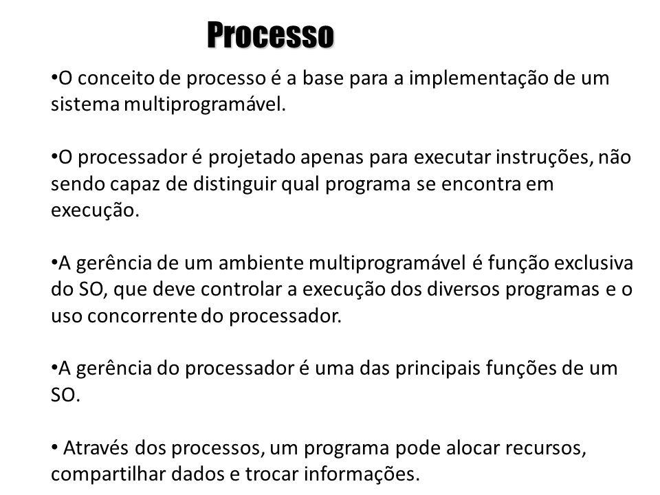 Processo O conceito de processo é a base para a implementação de um sistema multiprogramável.