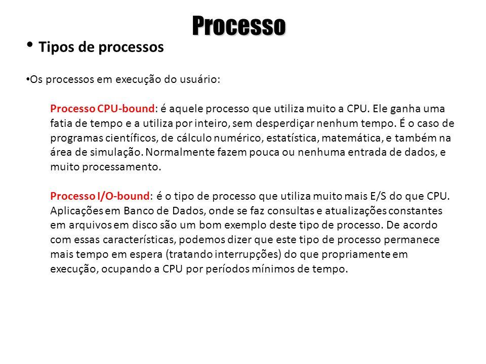 Processo Tipos de processos Os processos em execução do usuário: