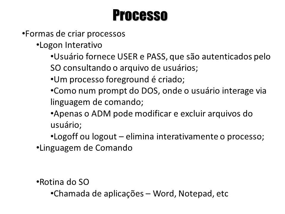 Processo Formas de criar processos Logon Interativo