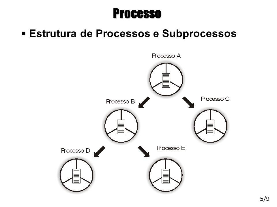 Processo Estrutura de Processos e Subprocessos 5/9