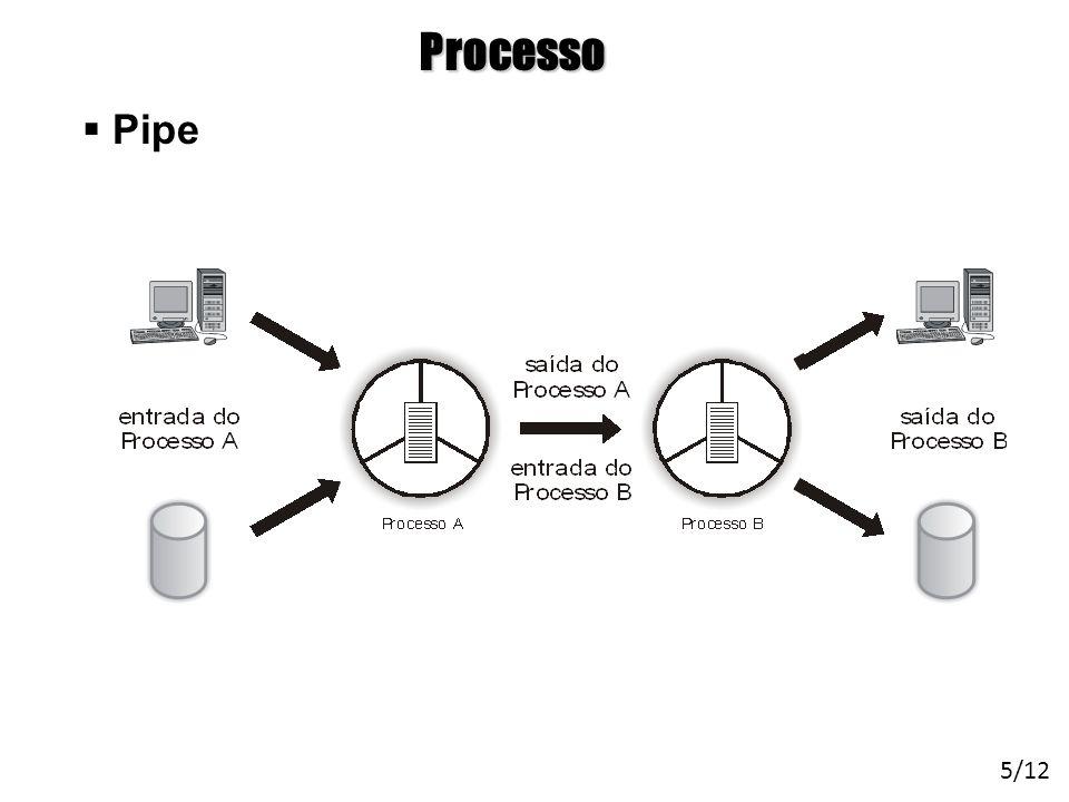 Processo Pipe 5/12