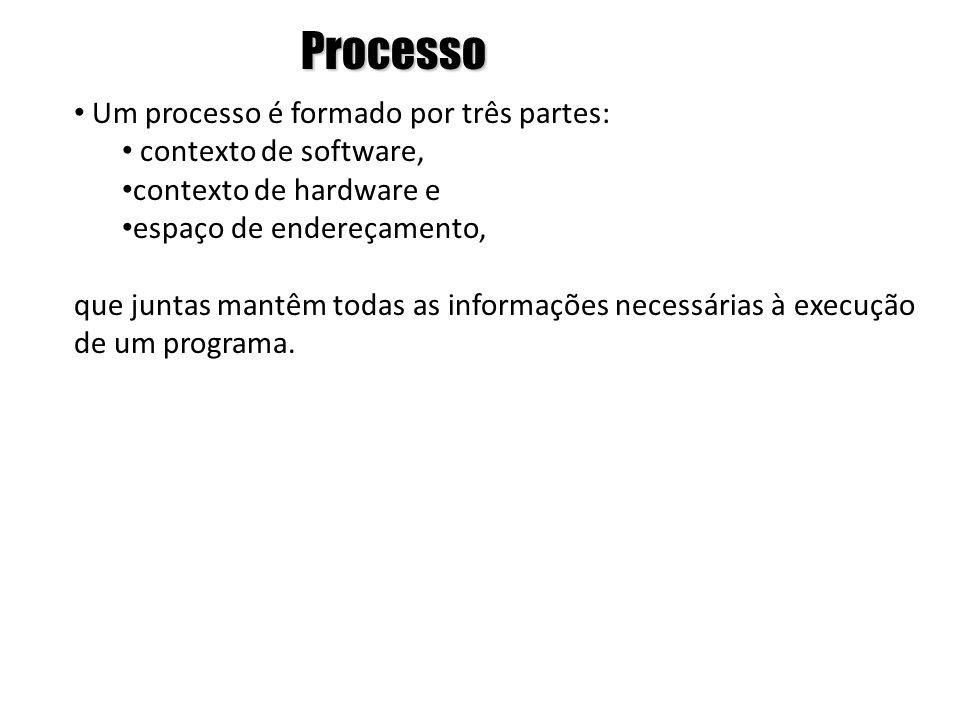 Processo Um processo é formado por três partes: contexto de software,