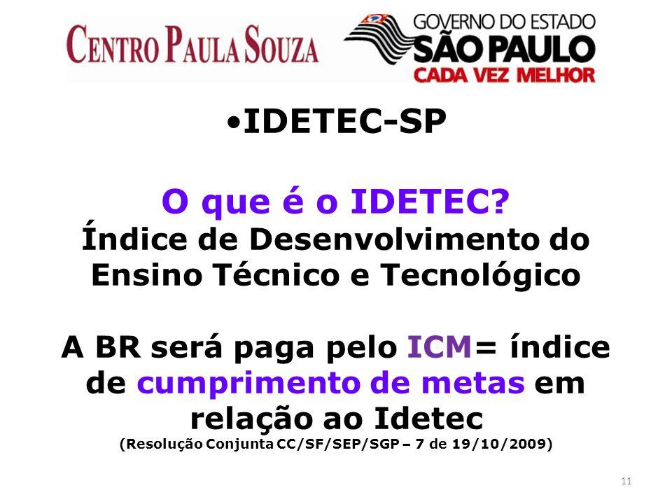 IDETEC-SP O que é o IDETEC