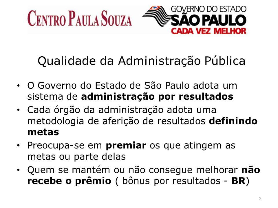 Qualidade da Administração Pública