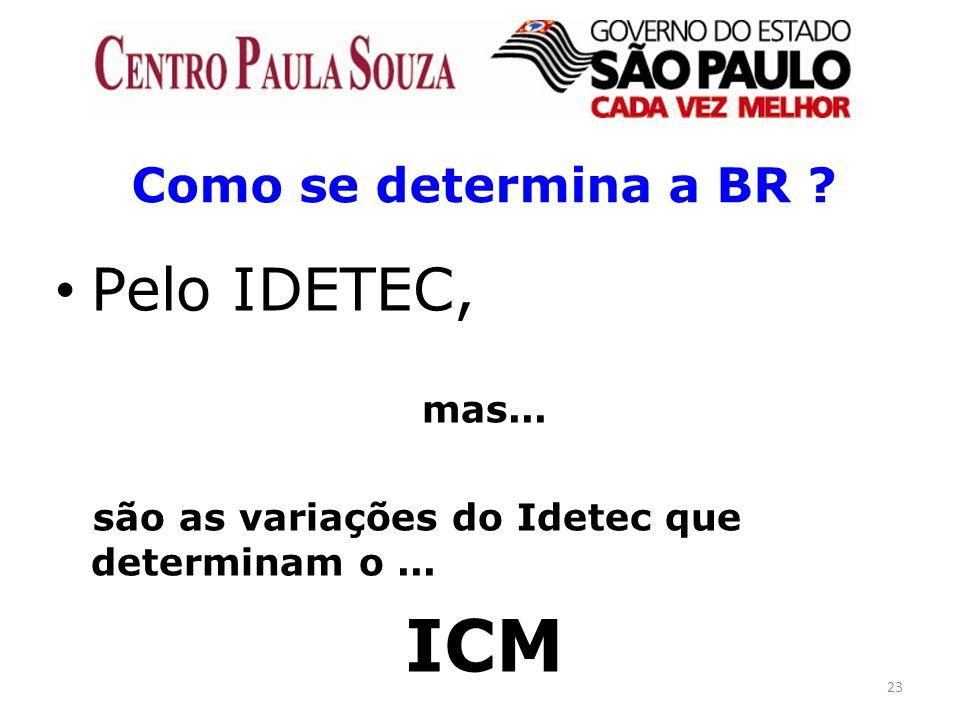 ICM Pelo IDETEC, Como se determina a BR mas...