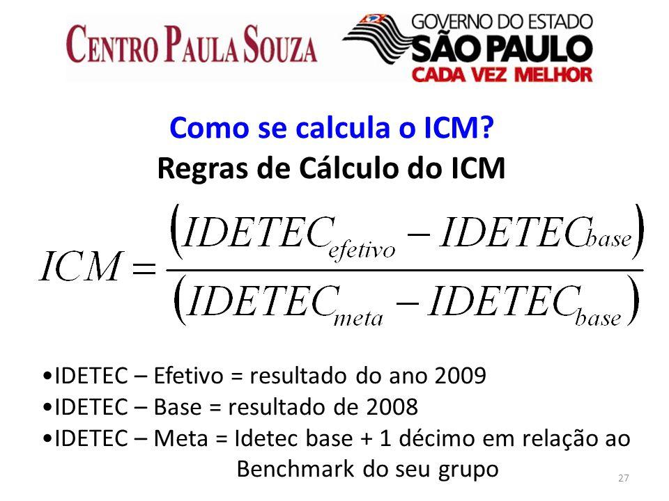Regras de Cálculo do ICM
