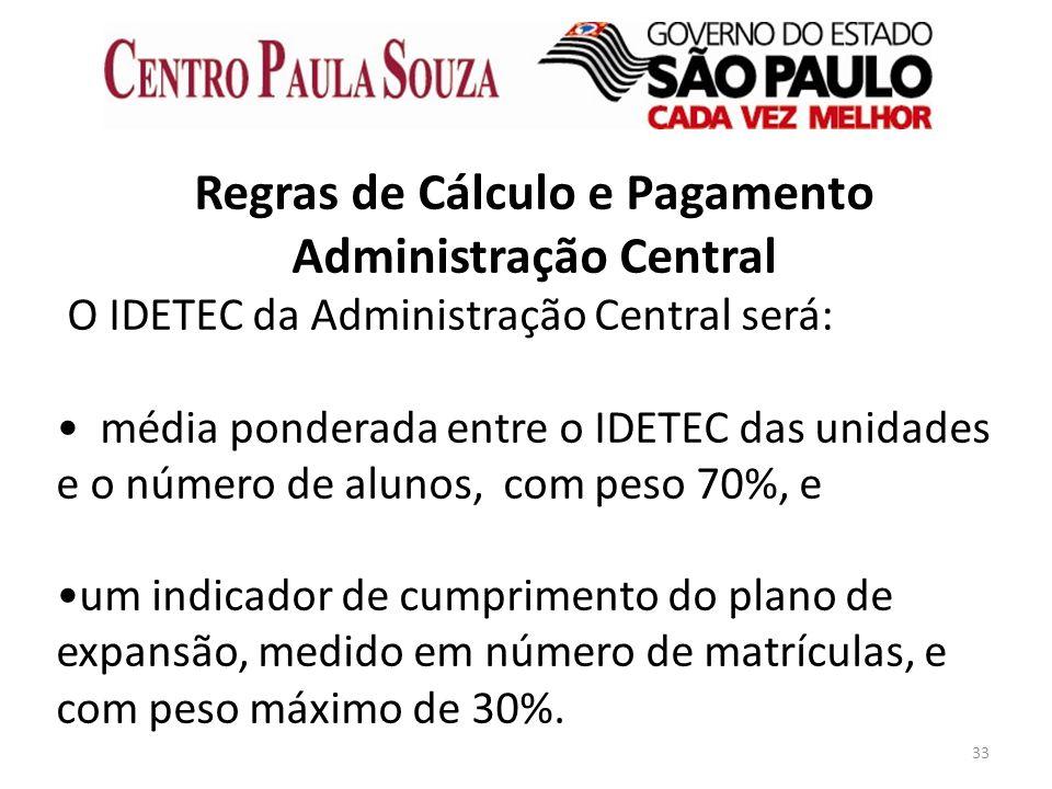 Regras de Cálculo e Pagamento Administração Central