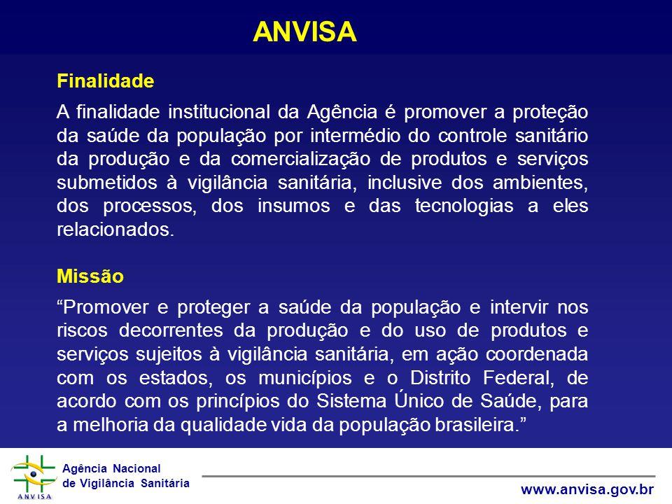ANVISA Finalidade.