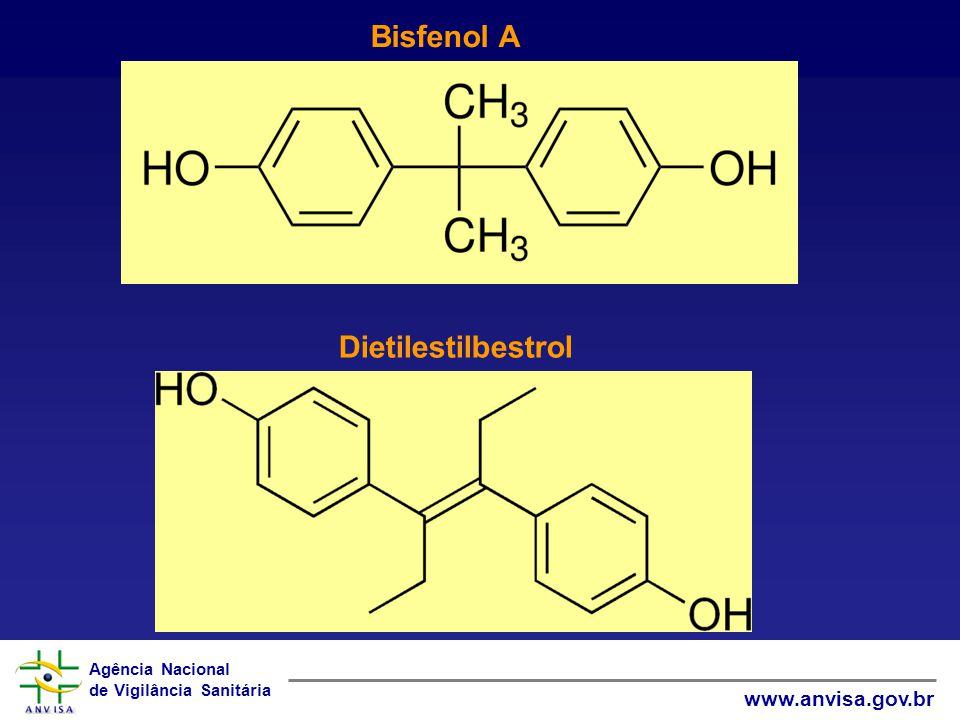 Bisfenol A Dietilestilbestrol