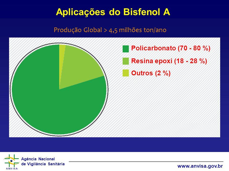 Aplicações do Bisfenol A