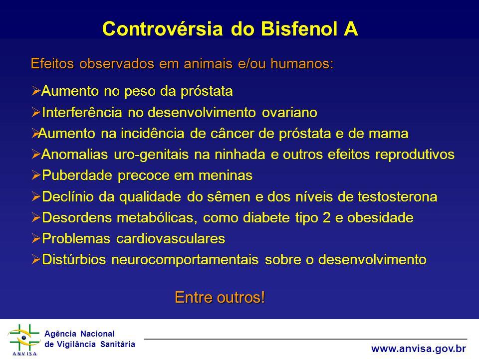 Controvérsia do Bisfenol A