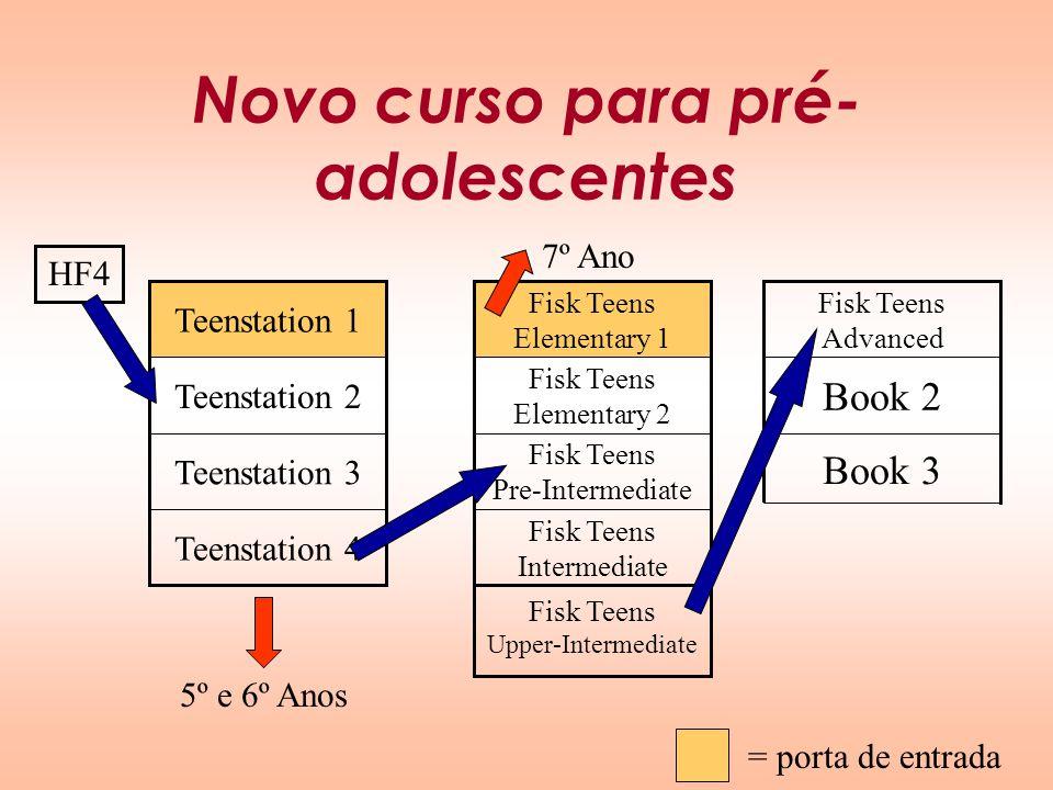 Novo curso para pré-adolescentes