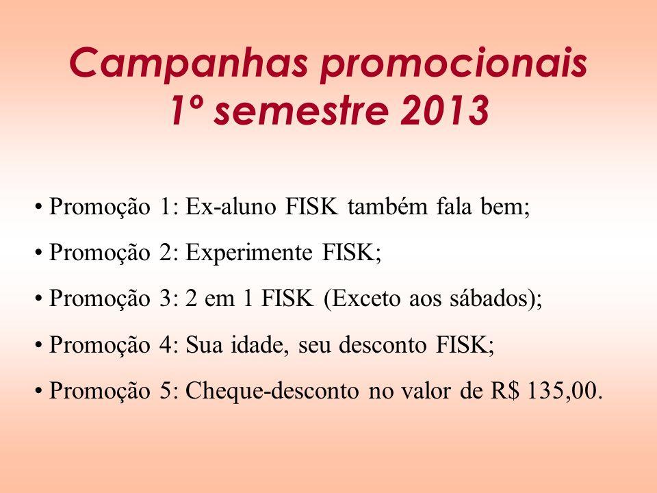 Campanhas promocionais 1º semestre 2013
