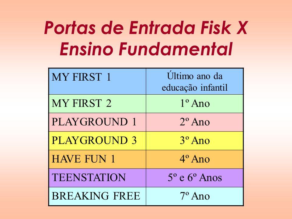 Portas de Entrada Fisk X Ensino Fundamental