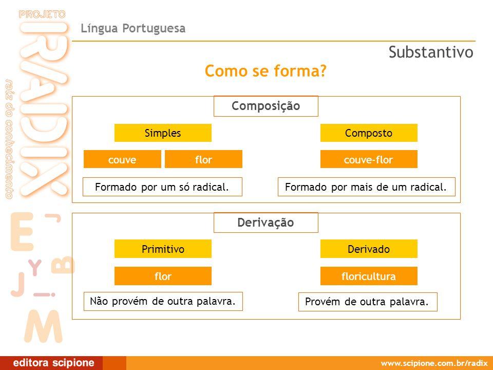 Substantivo Como se forma Composição Derivação Simples Composto couve