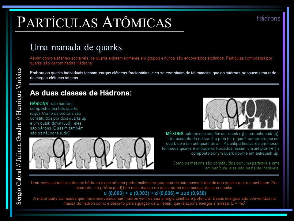 PARTÍCULAS ATÔMICAS Uma manada de quarks As duas classes de Hádrons: