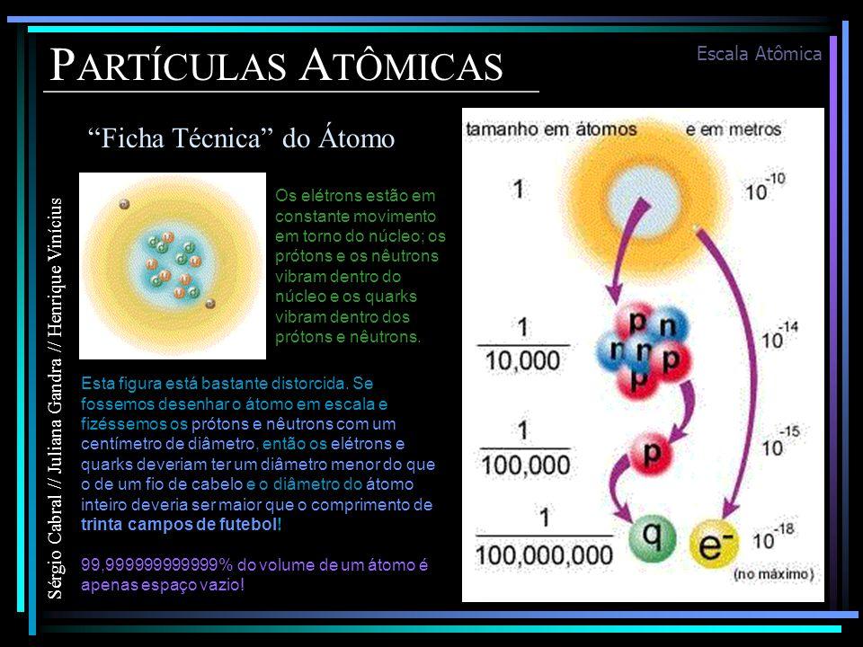 PARTÍCULAS ATÔMICAS Ficha Técnica do Átomo Escala Atômica