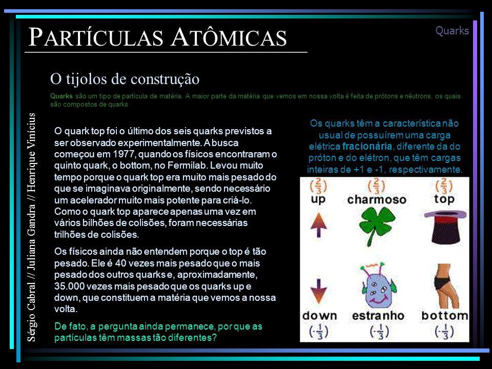 PARTÍCULAS ATÔMICAS O tijolos de construção Quarks