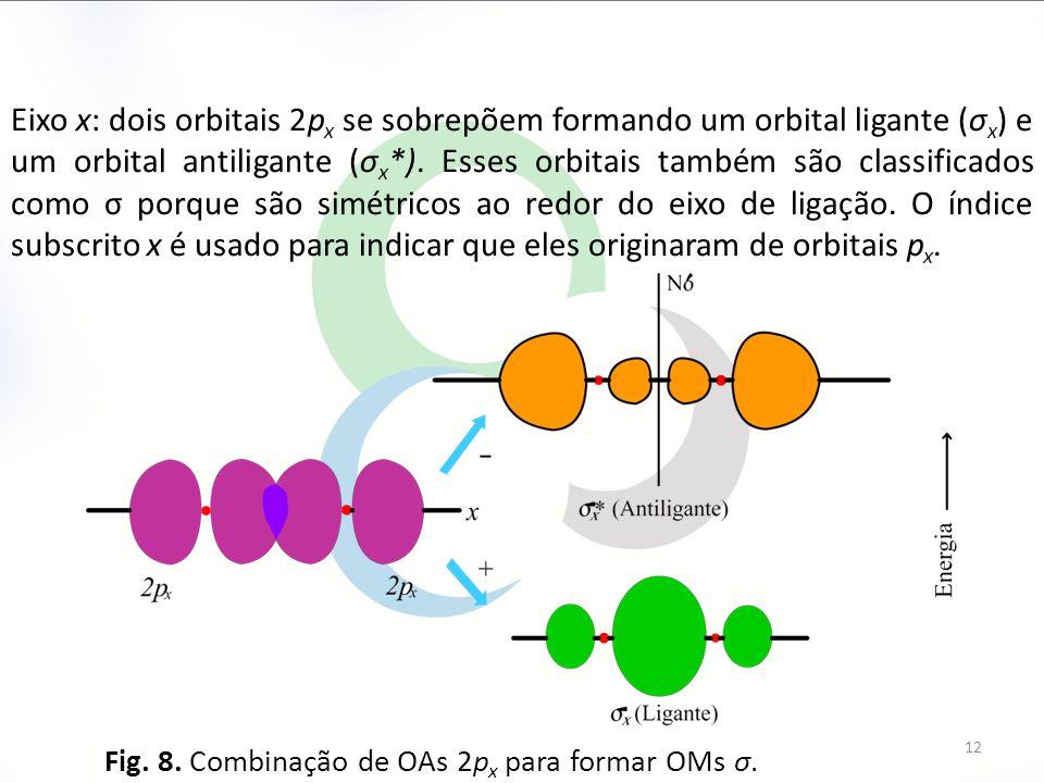 Eixo x: dois orbitais 2px se sobrepõem formando um orbital ligante (σx) e um orbital antiligante (σx*). Esses orbitais também são classificados como σ porque são simétricos ao redor do eixo de ligação. O índice subscrito x é usado para indicar que eles originaram de orbitais px.