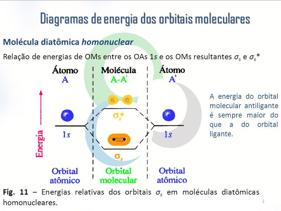 Diagramas de energia dos orbitais moleculares