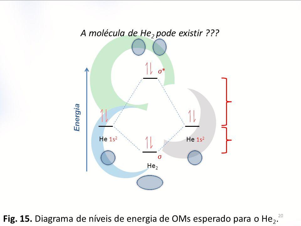 A molécula de He2 pode existir