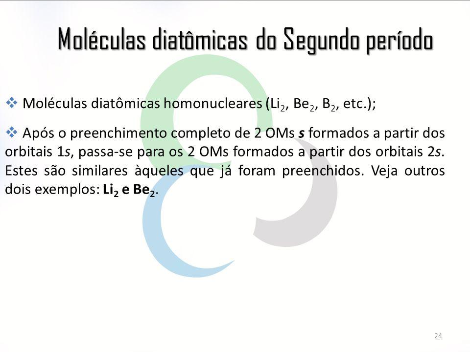 Moléculas diatômicas do Segundo período