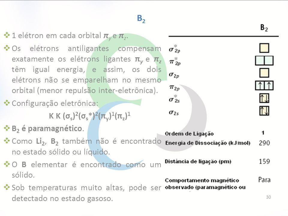 B2 1 elétron em cada orbital πy e πz.