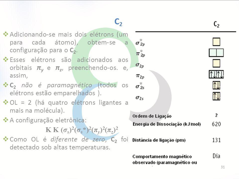 C2 Adicionando-se mais dois elétrons (um para cada átomo), obtem-se a configuração para o C2.