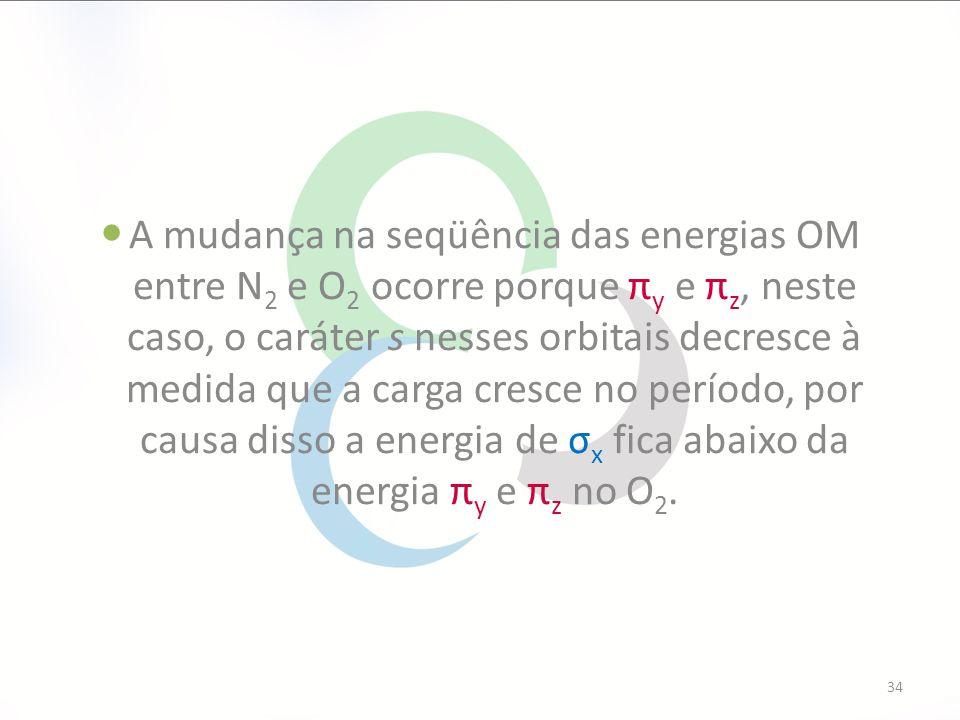 A mudança na seqüência das energias OM entre N2 e O2 ocorre porque πy e πz, neste caso, o caráter s nesses orbitais decresce à medida que a carga cresce no período, por causa disso a energia de σx fica abaixo da energia πy e πz no O2.