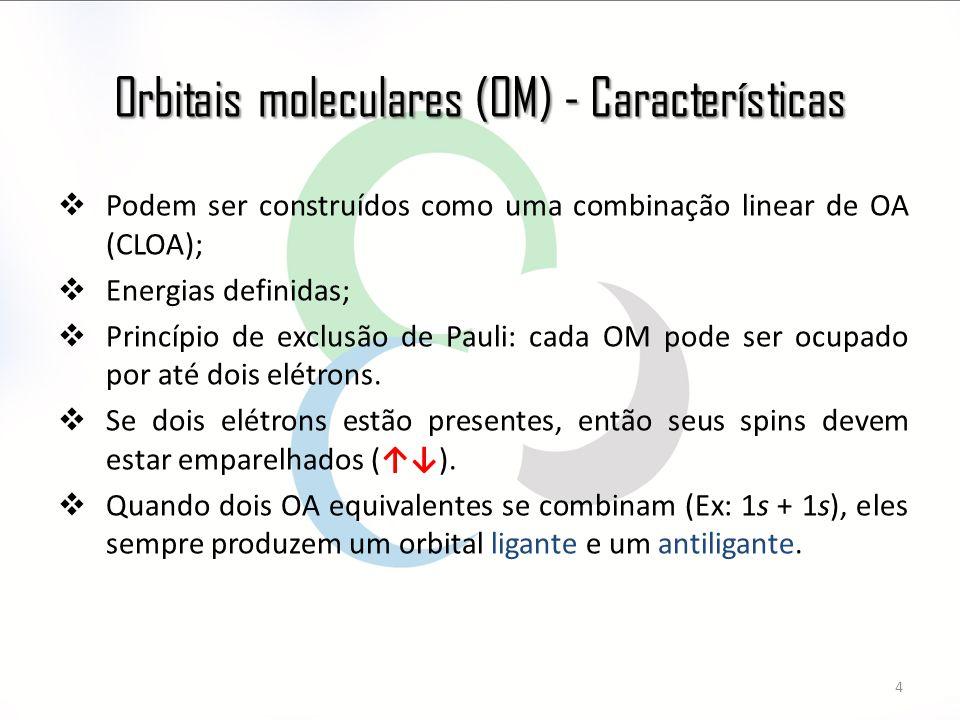 Orbitais moleculares (OM) - Características