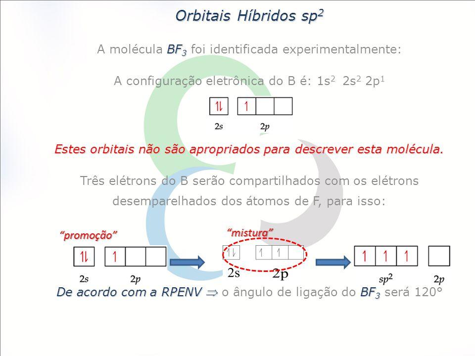 Orbitais Híbridos sp2 A molécula BF3 foi identificada experimentalmente: A configuração eletrônica do B é: 1s2 2s2 2p1.
