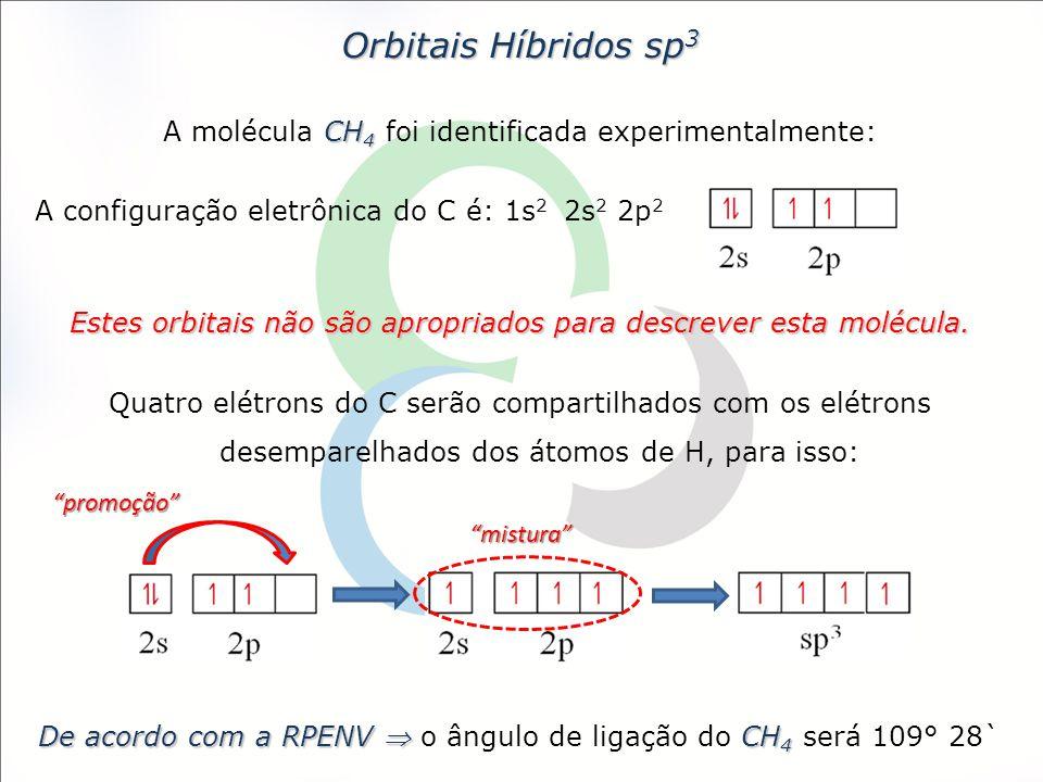 Orbitais Híbridos sp3 A molécula CH4 foi identificada experimentalmente: A configuração eletrônica do C é: 1s2 2s2 2p2.