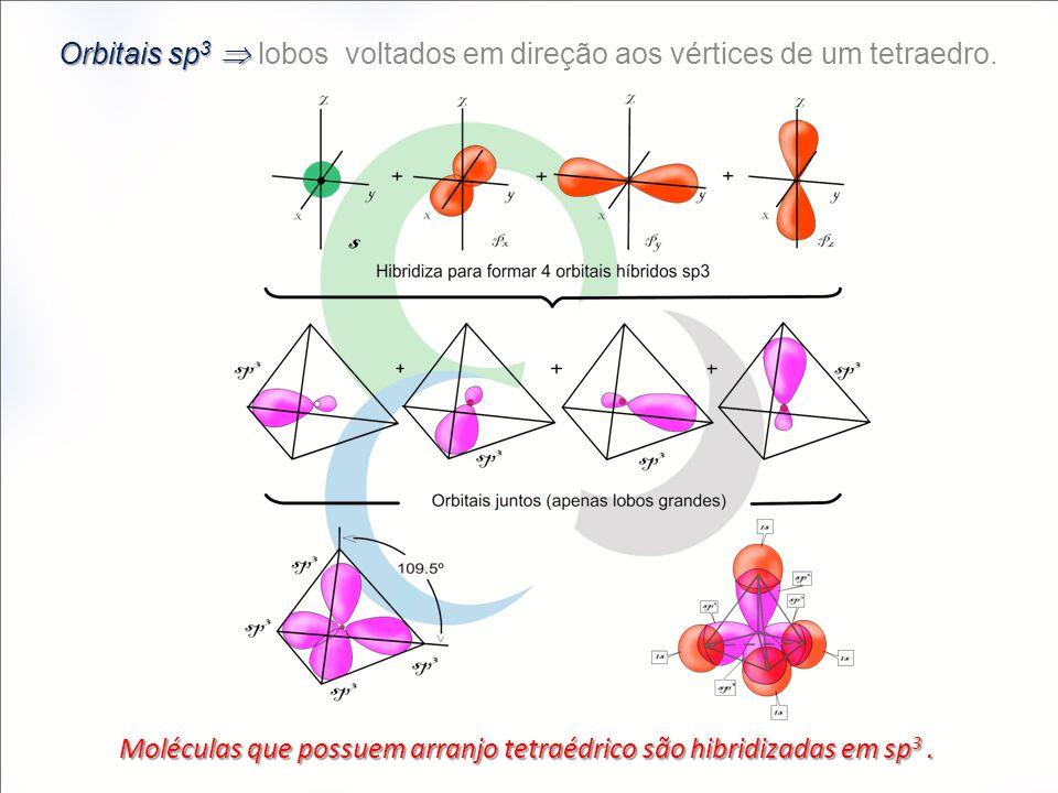 Orbitais sp3  lobos voltados em direção aos vértices de um tetraedro.