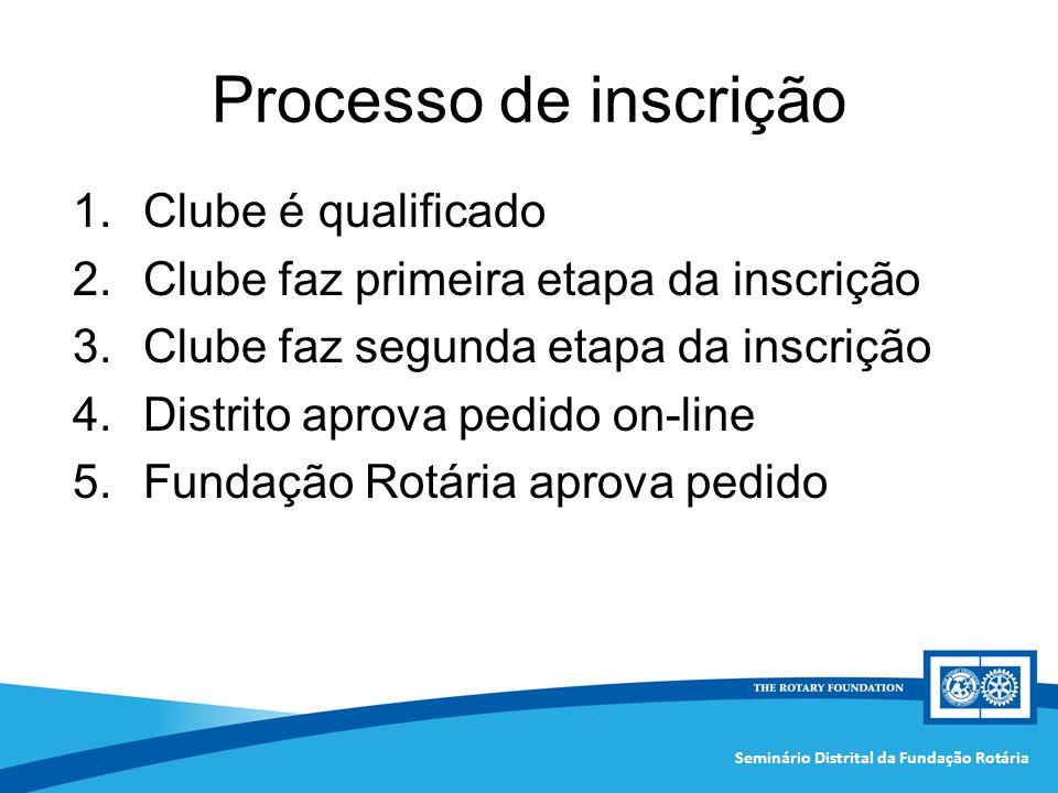 Processo de inscrição Clube é qualificado