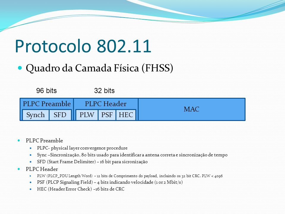 Protocolo 802.11 Quadro da Camada Física (FHSS) 96 bits 32 bits