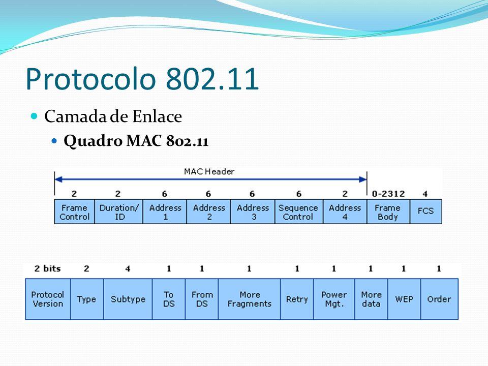 Protocolo 802.11 Camada de Enlace Quadro MAC 802.11