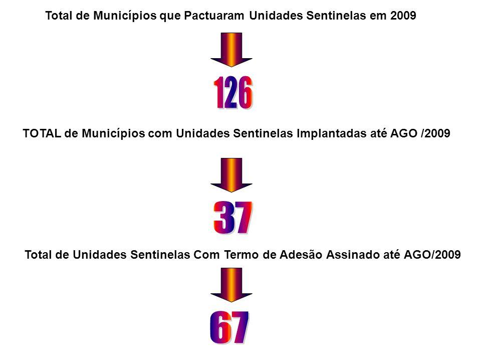 Total de Unidades Sentinelas Com Termo de Adesão Assinado até AGO/2009