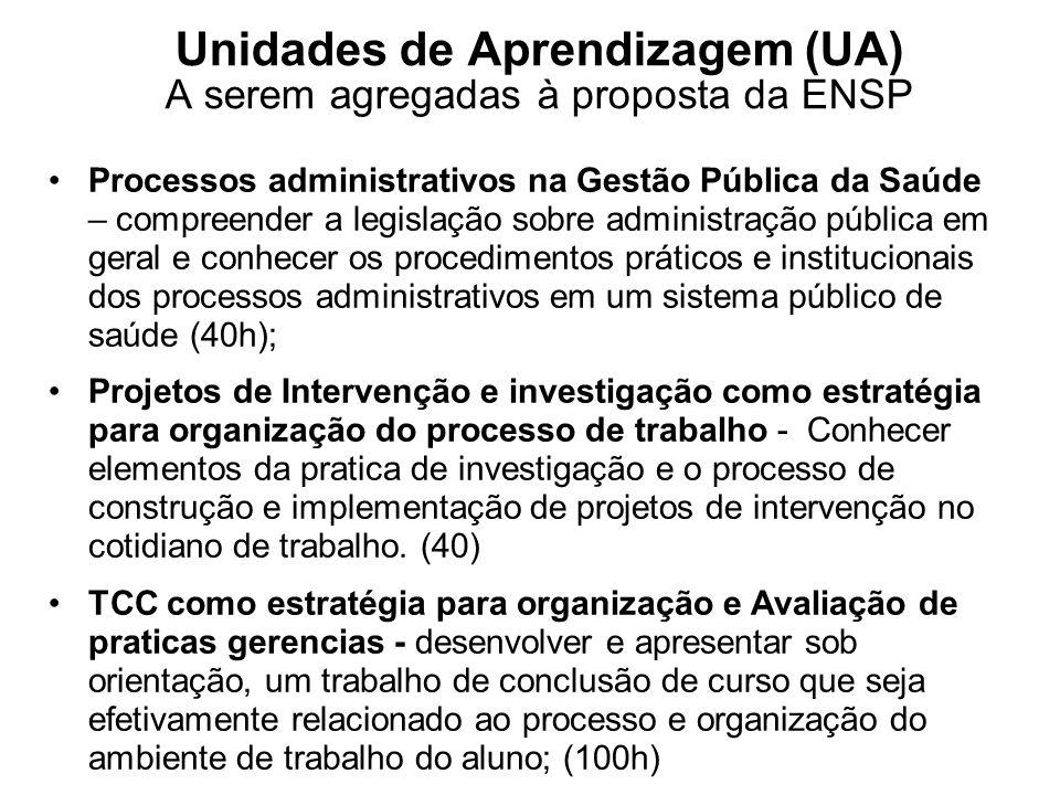 Unidades de Aprendizagem (UA) A serem agregadas à proposta da ENSP
