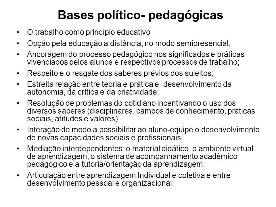 Bases político- pedagógicas