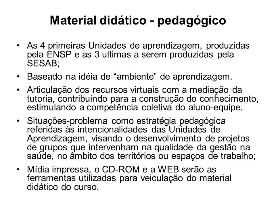 Material didático - pedagógico