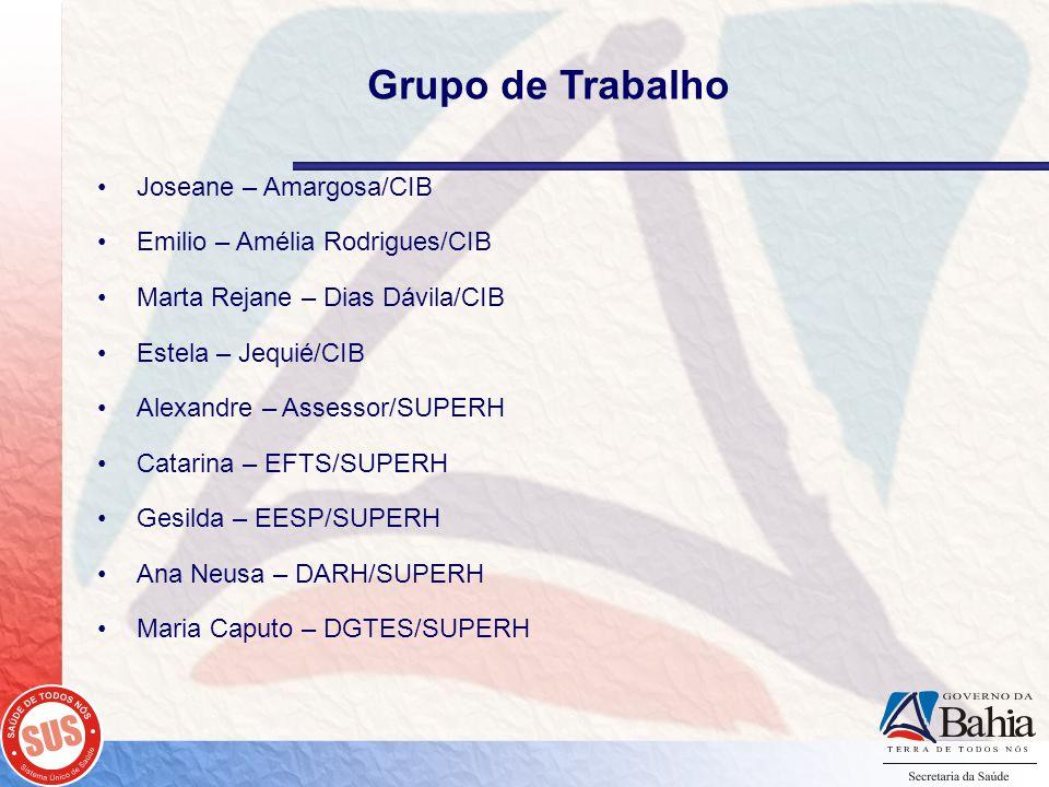 Grupo de Trabalho Joseane – Amargosa/CIB Emilio – Amélia Rodrigues/CIB