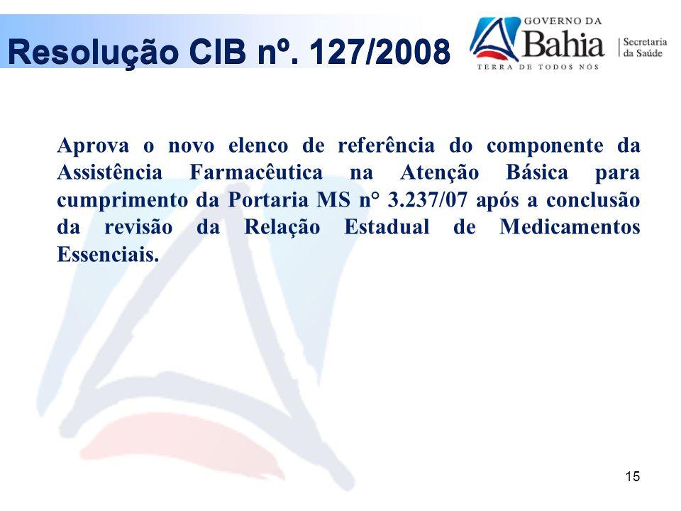 Resolução CIB nº. 127/2008