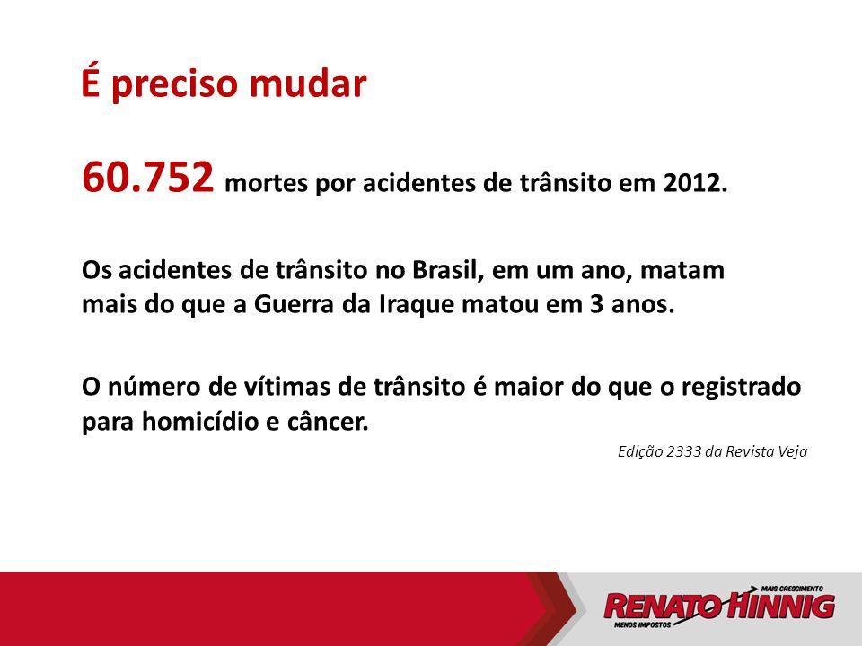 60.752 mortes por acidentes de trânsito em 2012.