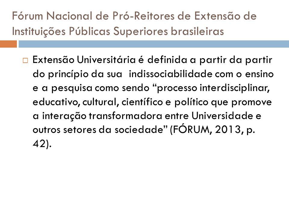 Fórum Nacional de Pró-Reitores de Extensão de Instituições Públicas Superiores brasileiras
