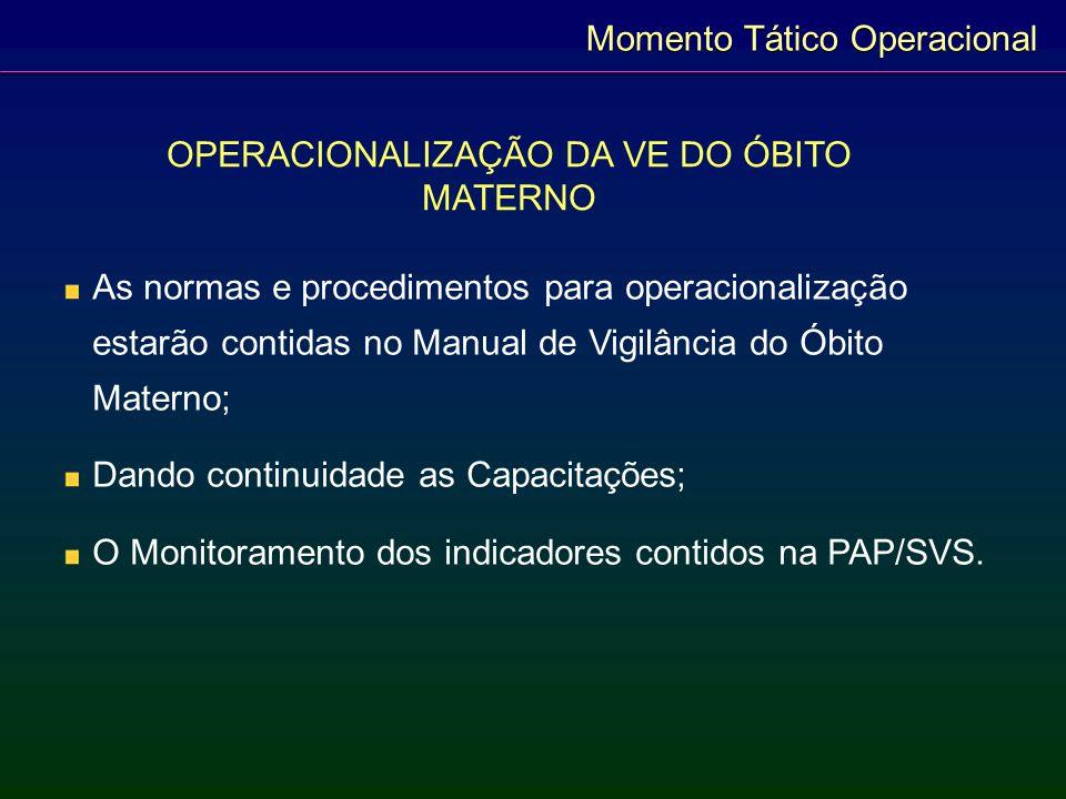 OPERACIONALIZAÇÃO DA VE DO ÓBITO MATERNO