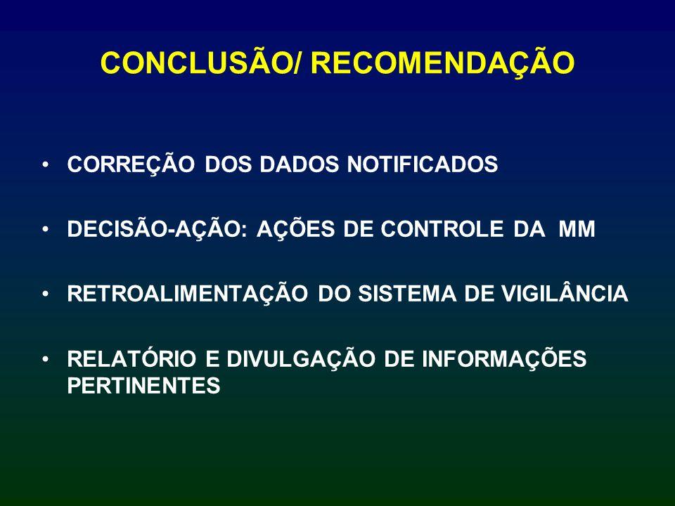 CONCLUSÃO/ RECOMENDAÇÃO