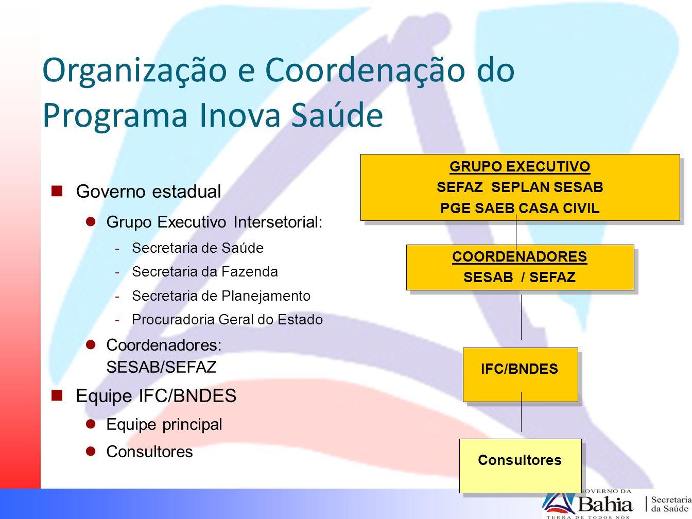 Organização e Coordenação do Programa Inova Saúde