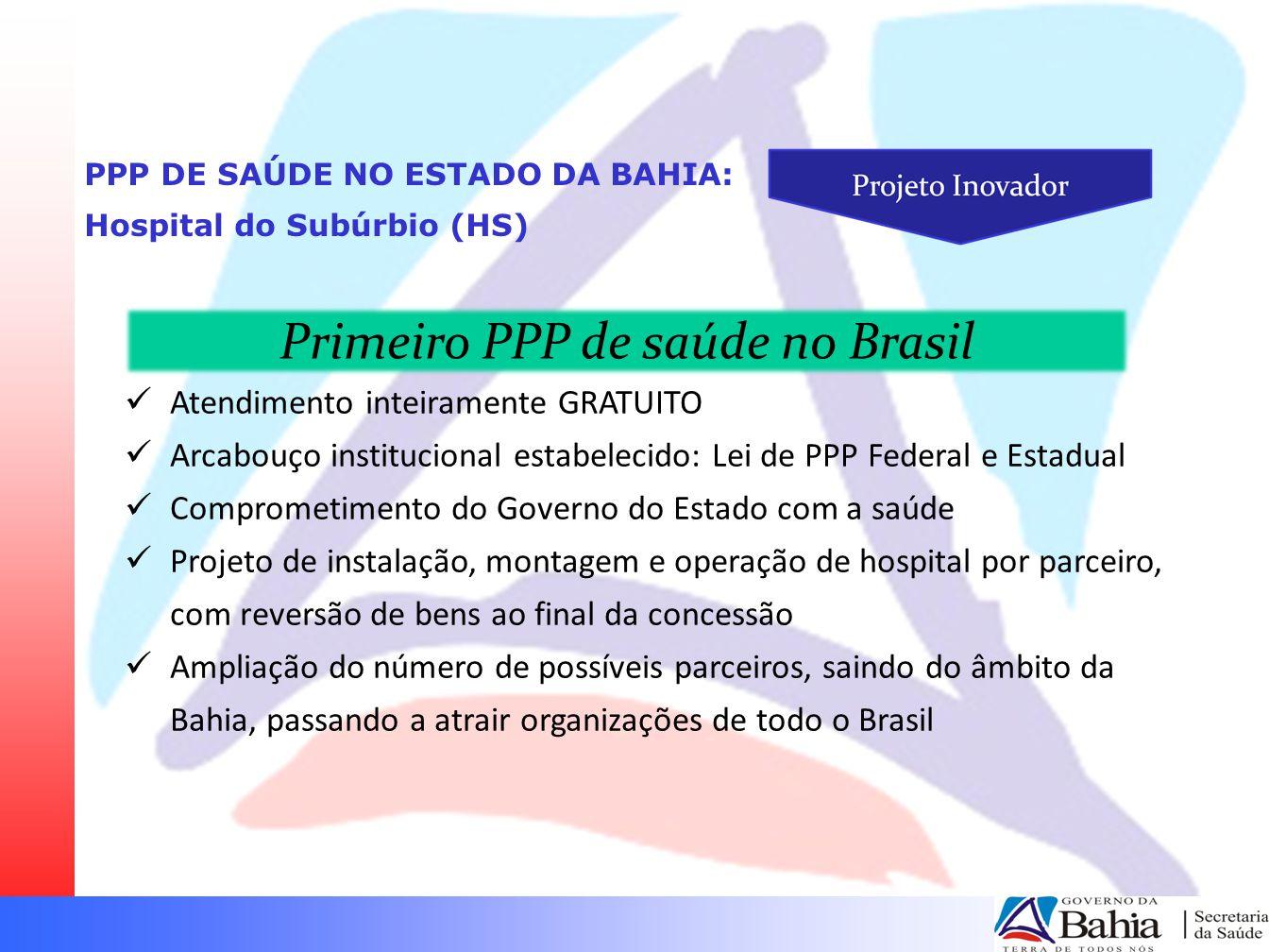 Primeiro PPP de saúde no Brasil