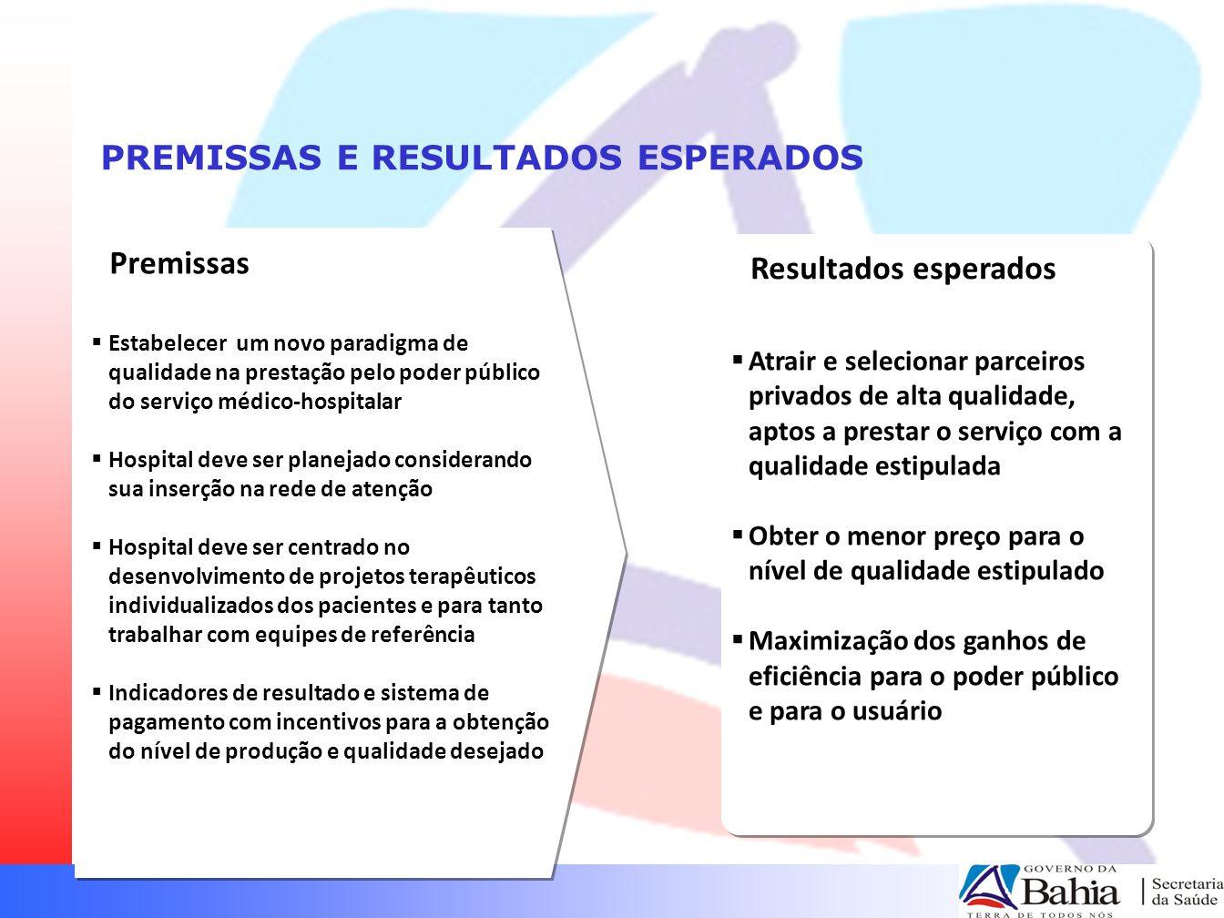 PREMISSAS E RESULTADOS ESPERADOS